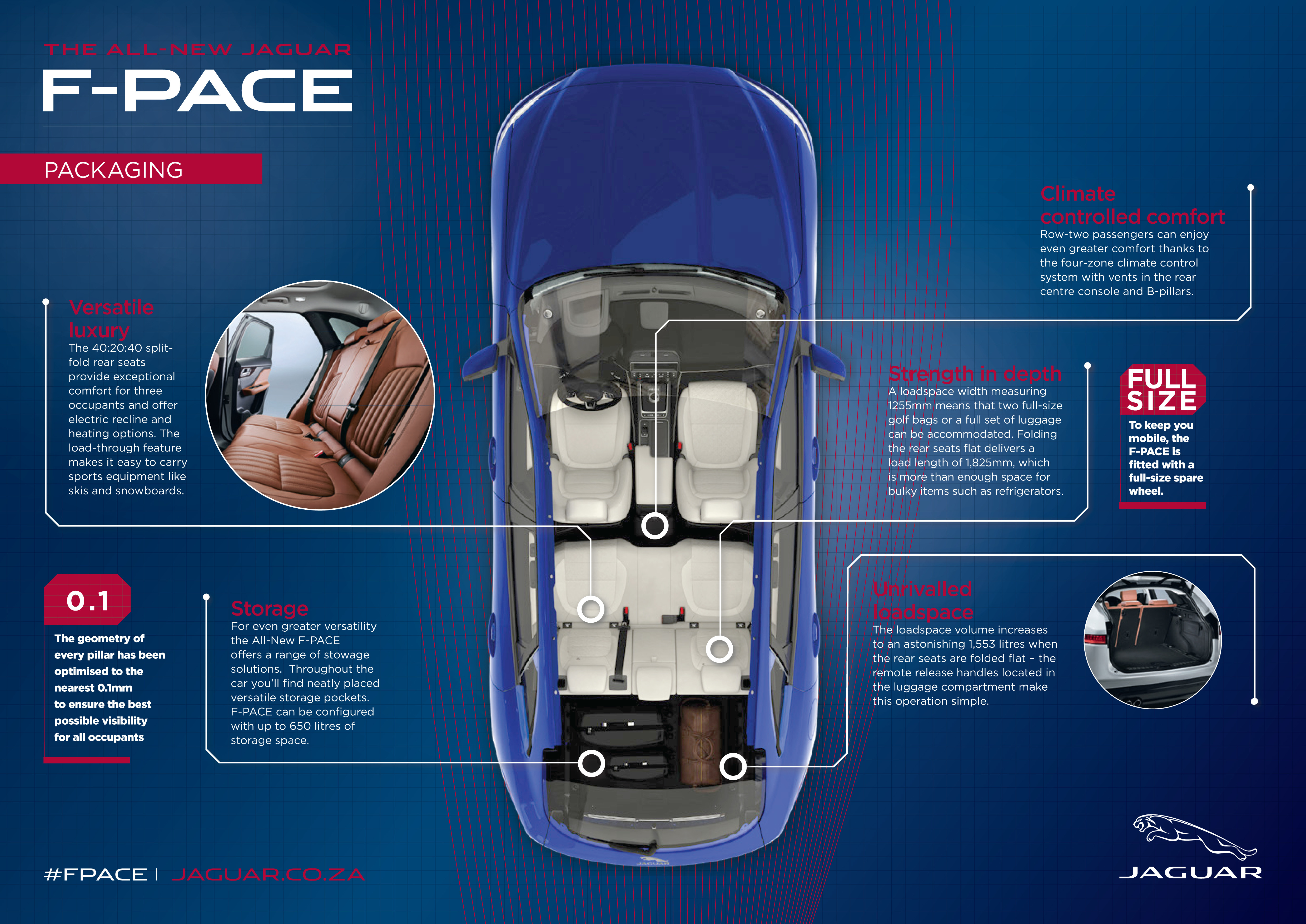 SA FINAL_JAGUAR_FPACE_INFOGRAPHICS Design and practicality